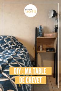 FAIRE : Ma table de chevet avec des caisses à vin