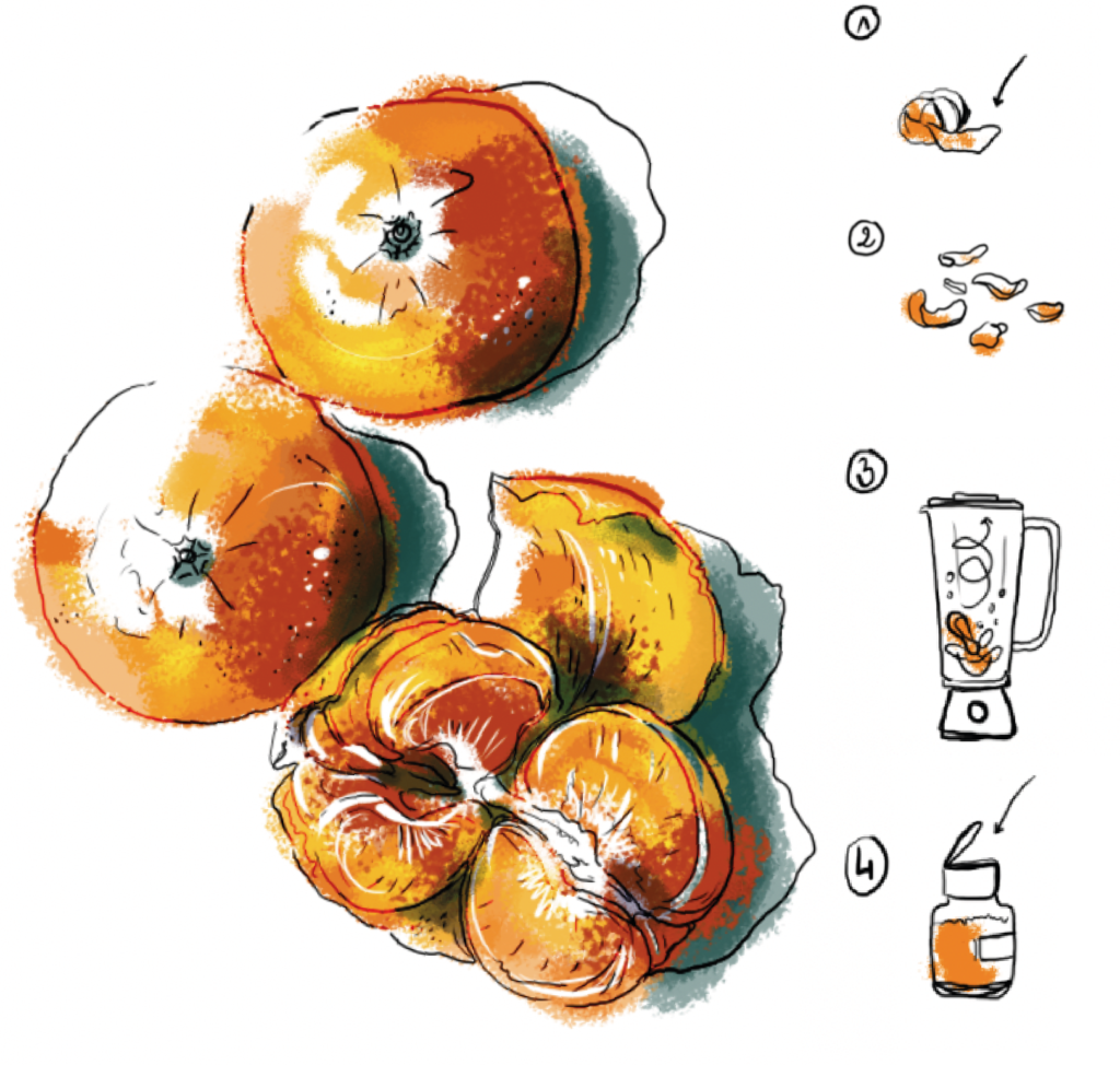 recette épluchures de mandarines bio